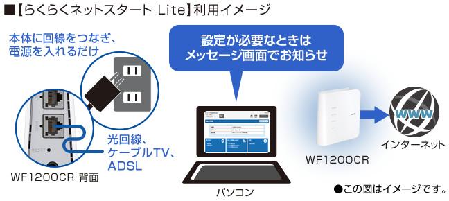 らくらくネットスタートLiteの利用イメージ