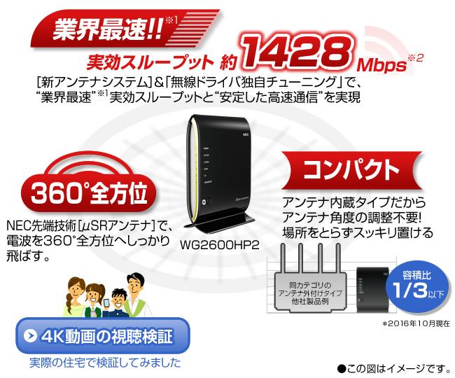 11ac対応 (親機単体) 【返品種別A】 無線LANルータ [PAWG2600HP2] PA-WG2600HP2 NEC 800Mbps Aterm WG2600HP2 1733+