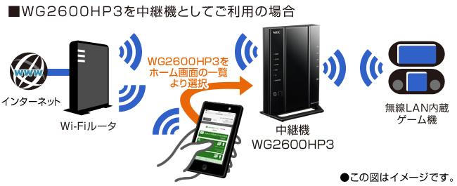 aterm wg2600hp3 pa-wg2600hp3
