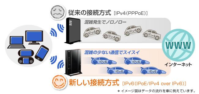 【朗報】CPU=Celeron、メモリ=4GB、HDD=500GB、光学ドライブ=なし、超コスパPC NECから発売決定! お値段25万円 ★2  [358450374]YouTube動画>1本 ->画像>55枚